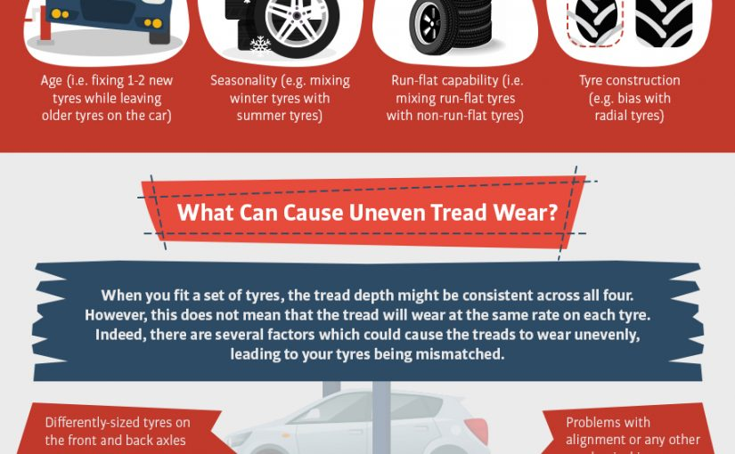 The Dangers of Mismatched Tyres (Infographic)